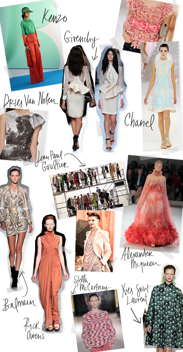 The Fashion Informer on Rue La La:Paris Fashion Week recap