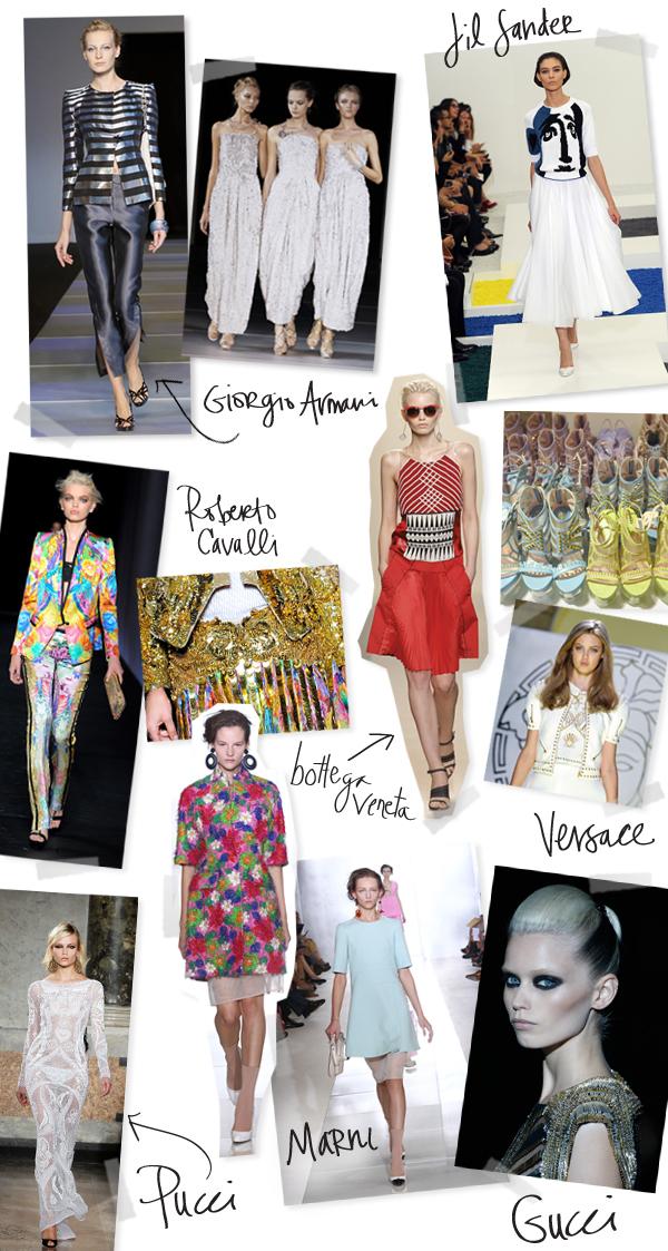 The Fashion Informer on Rue La La - Best of Milan